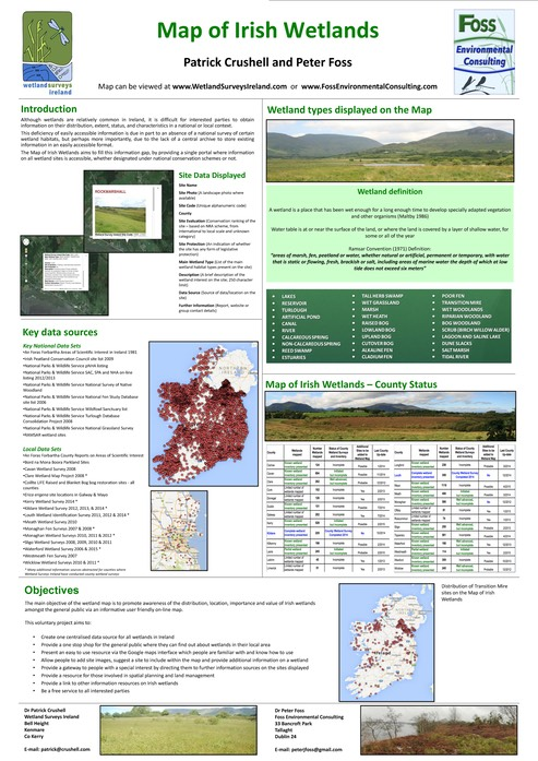 Map of Irish Wetlands 2015 Poster